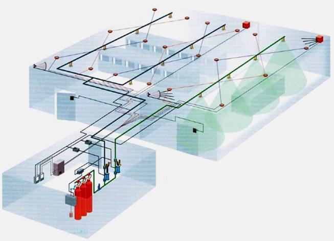 белье работает, газовые датчики автоматизация судов основной функцией
